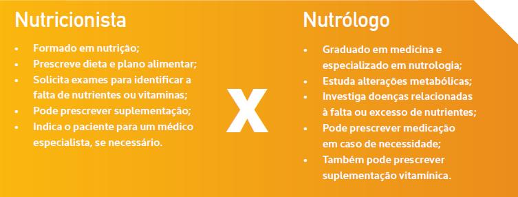 Diferenças entre nutricionista e nutrólogo