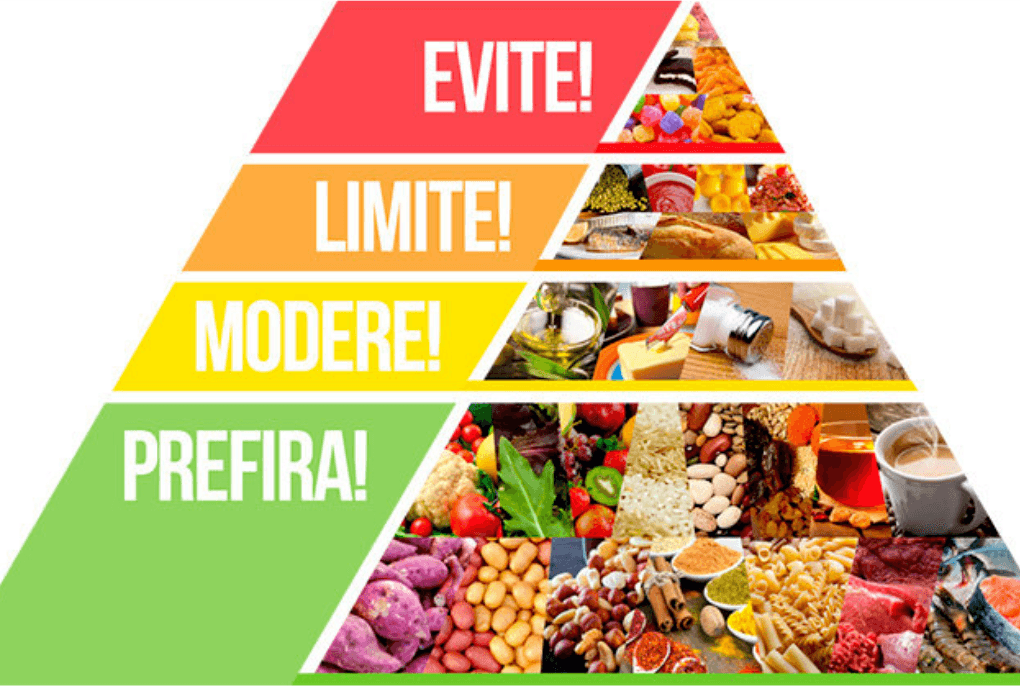 Pirâmide dos Alimentos - Como Seguir Uma Alimentação Saudável